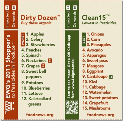 DIRTY-DOZEN-FOODS_thumb-1